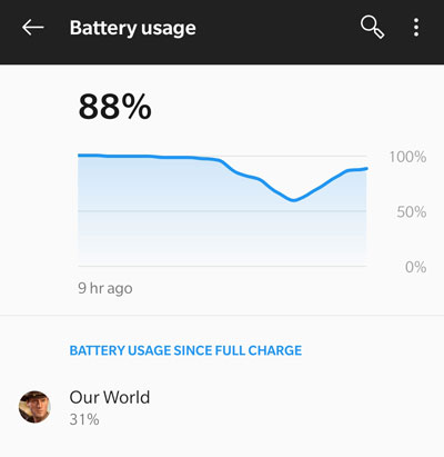 TWD Our World battery consumption