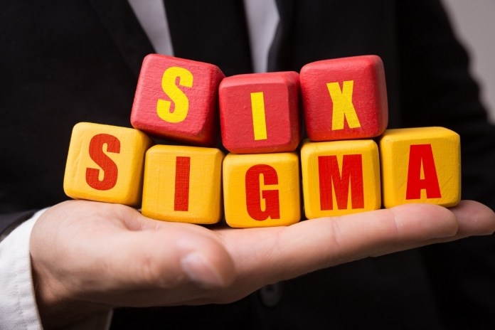 How Much Does Six Sigma Certification Cost?