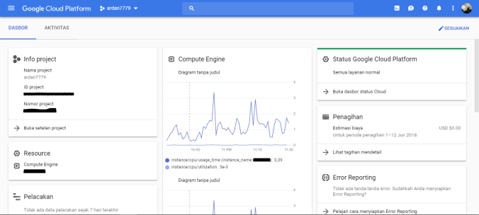 Dashboard Google Cloud Platform