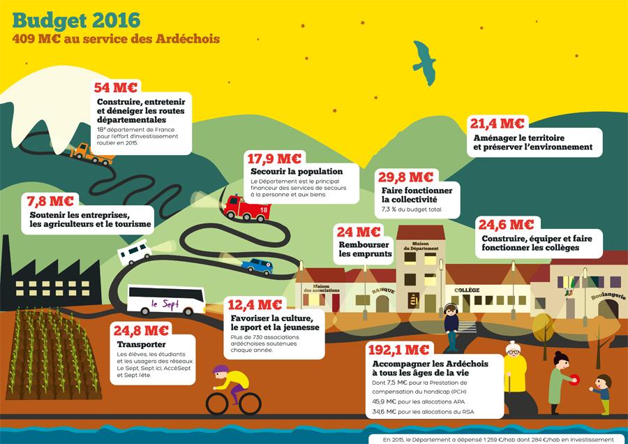 illustration budget_2016_BD_