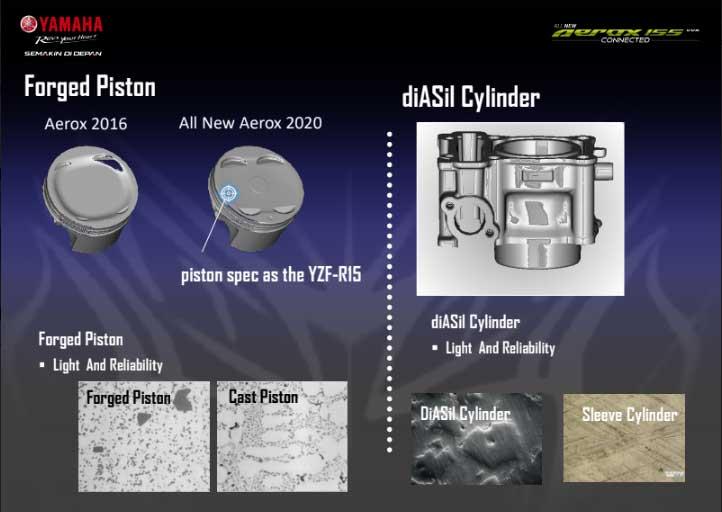 piston aerox 2021