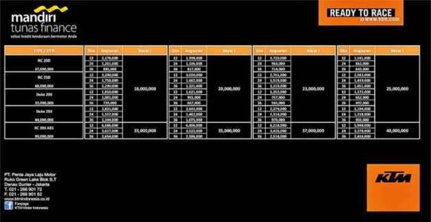 Skema kredit motor KTM Indonesia...