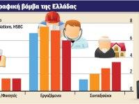 44.000 κάτοικοι εγκατέλειψαν την Ελλάδα το 2012