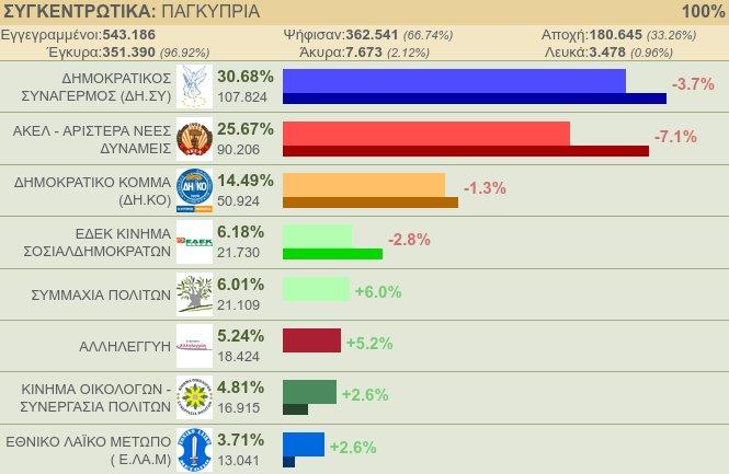 kypros_9