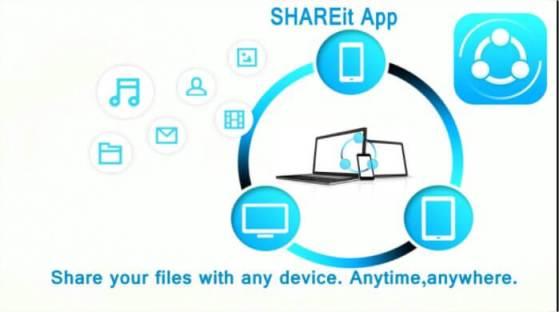 shareit on pc 2019