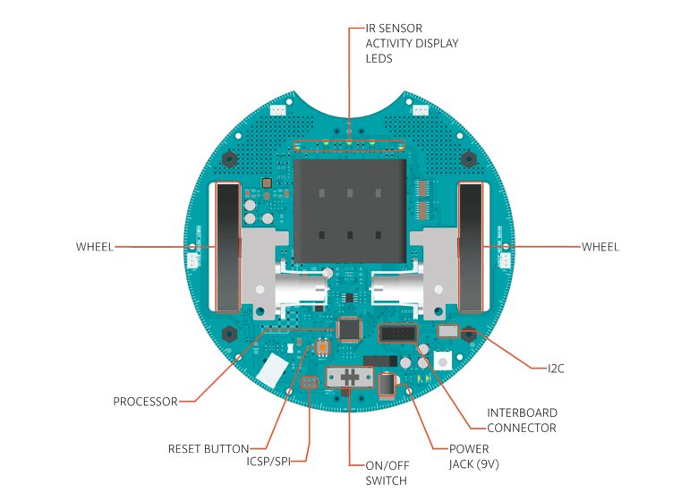 This Arduino Robot Is Powered By Atmel Atmel Bits Amp Pieces