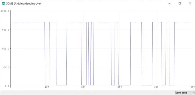 KY-025 arduino serial plotter output