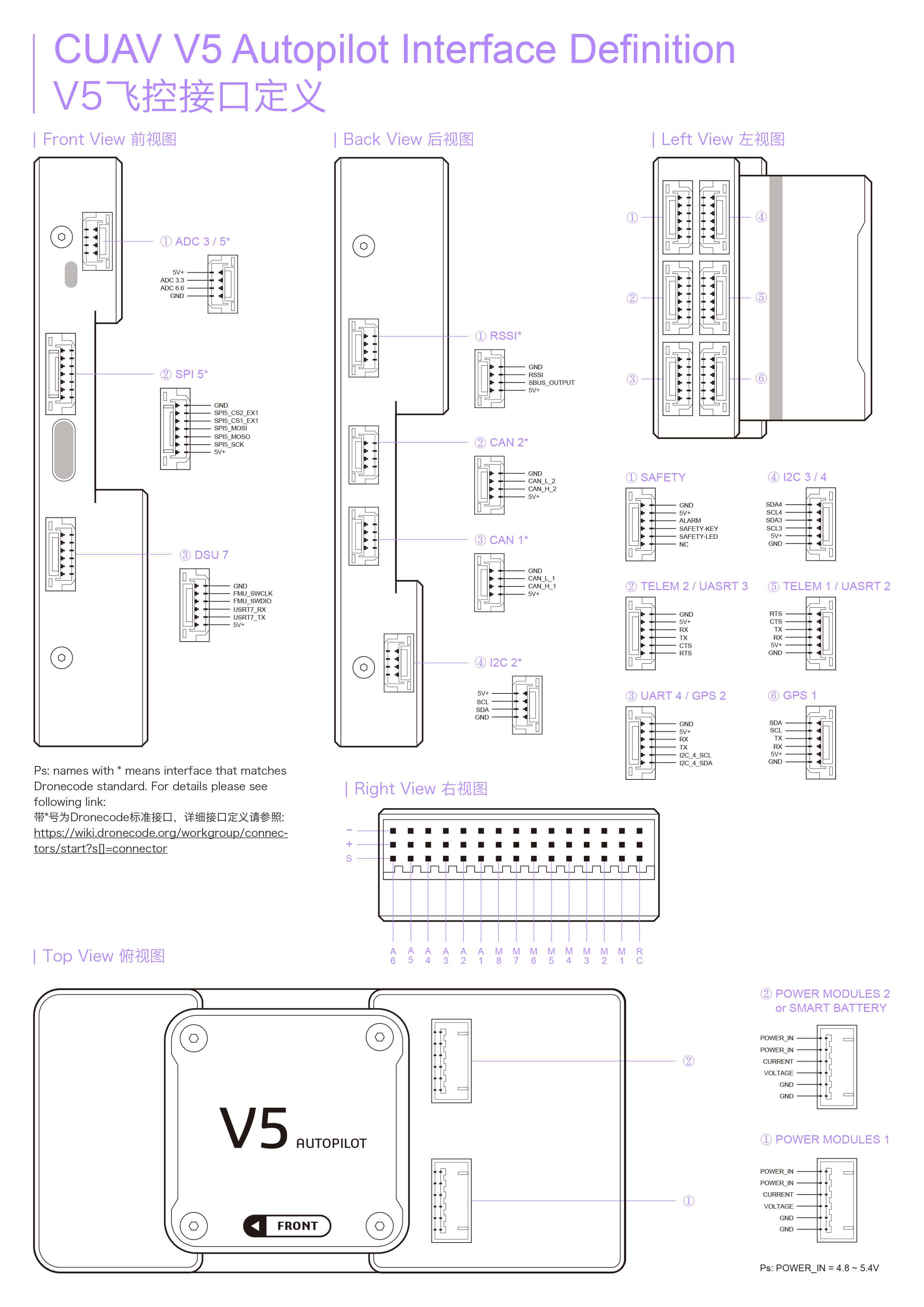 Cuav V5 Overview