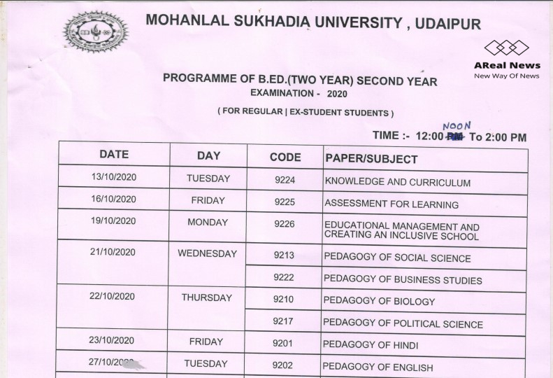 MLSU B.Ed Second Year Time Table 2021