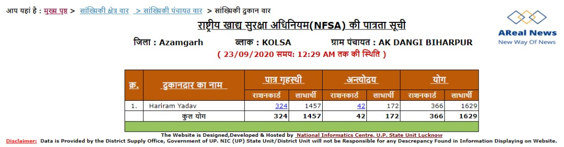 up ration card list 2020 check online in hindi