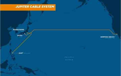 Jupiter subsea cable system