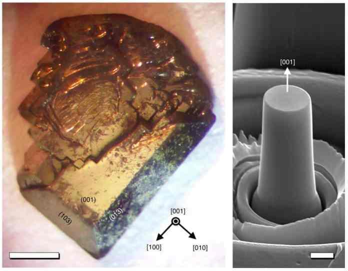Super-elastic shape-memory material