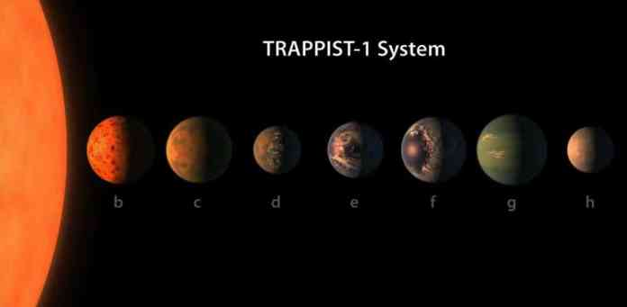 spinonews Masses of TRAPPIST-1 planets