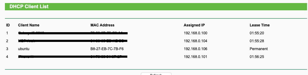 Lista klientów serwera DHCP.