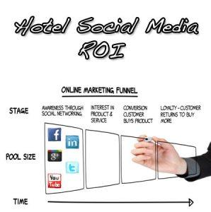 Hotel Social Media ROI
