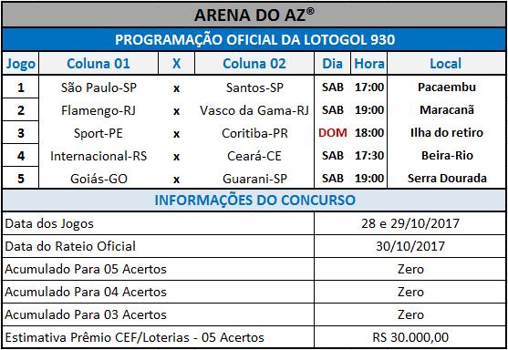 Relação oficial dos 05 jogos para a Lotogol 930.