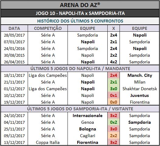 Loteca 779 - Históricos mais recentes dos 14 jogos, confrontos diretos, mandantes e visitantes.