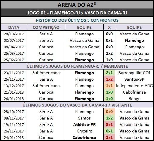 Históricos mais recentes dos 14 jogos da Loteca 784, confrontos diretos, mandantes e visitantes.