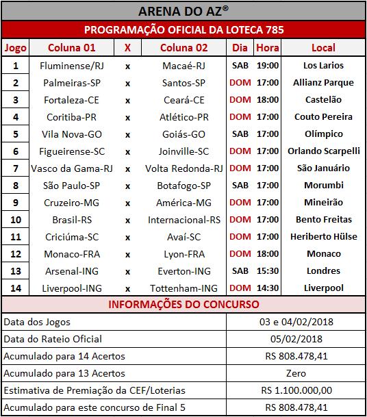 Relação oficial dos 14 jogos para a Loteca 785.