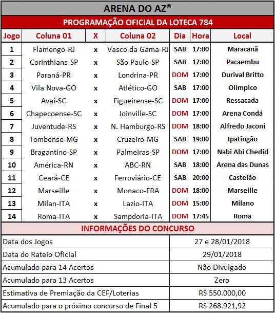 Relação oficial dos 14 jogos para a Loteca 784.