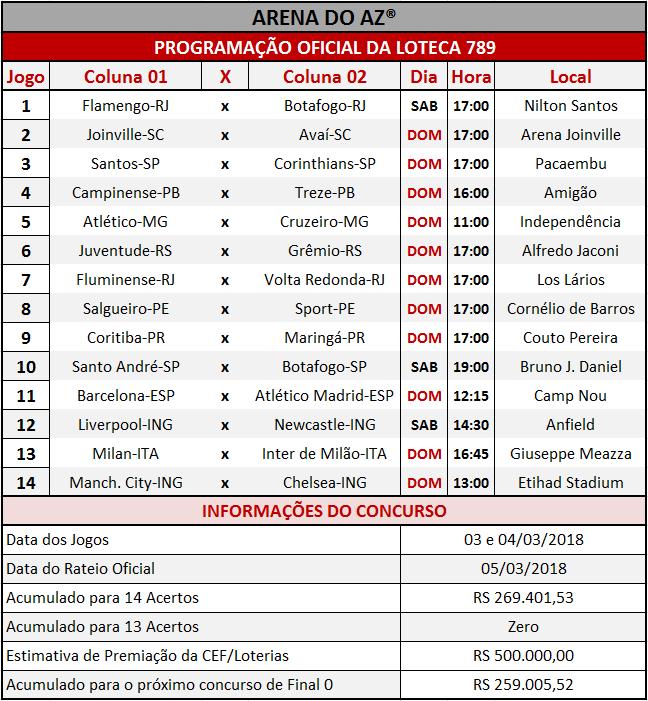 Programação Oficial da Loteca 789, com a relação dos 14 jogos da grade.
