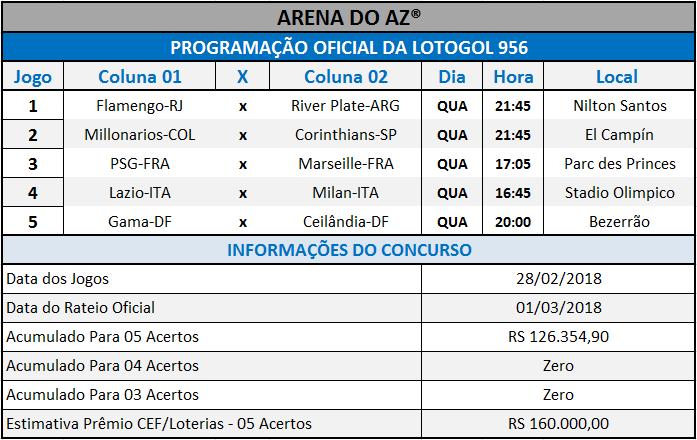 Programação Oficial da Lotogol 956. com a relação dos 05 jogos da grade.