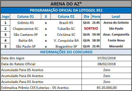 Relação oficial dos cinco jogos para a Lotogol 951.