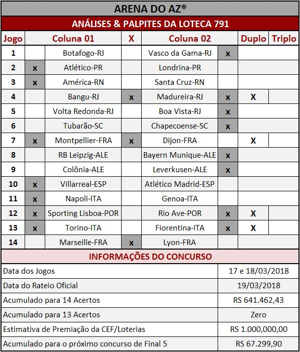 As Análises & Palpites da Loteca 791 são imparciais e coerentes assim como os palpites sugeridos para os 14 jogos.