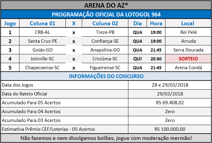 Programação Oficial da Lotogol 964. com a relação dos 05 jogos da grade.