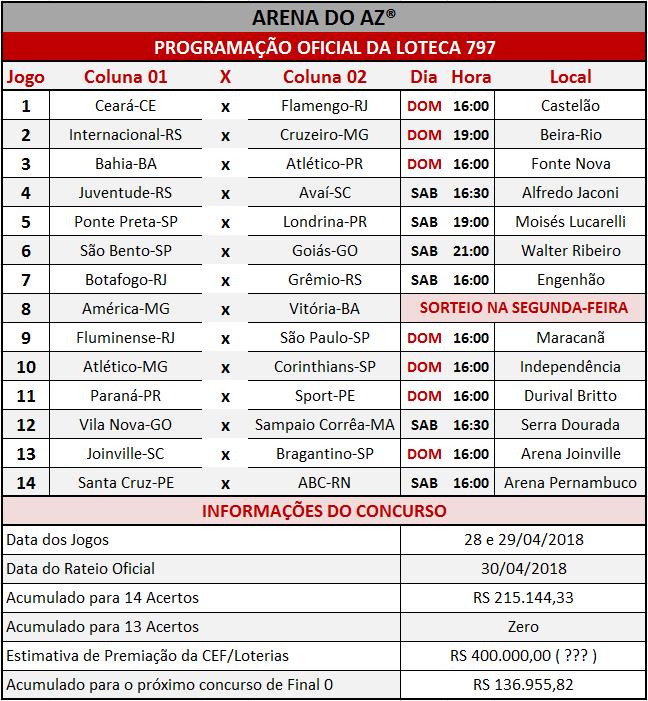 Programação Oficial da Loteca 797, com a relação dos 14 jogos da grade.