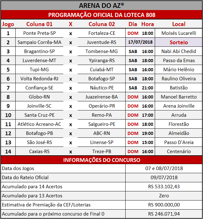 Programação Oficial da Loteca 808, com a relação dos 14 jogos da grade.