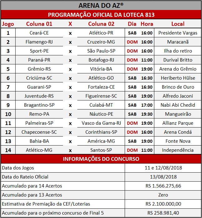 Programação Oficial da Loteca 813, informações financeiras e a relação dos 14 jogos do concurso.