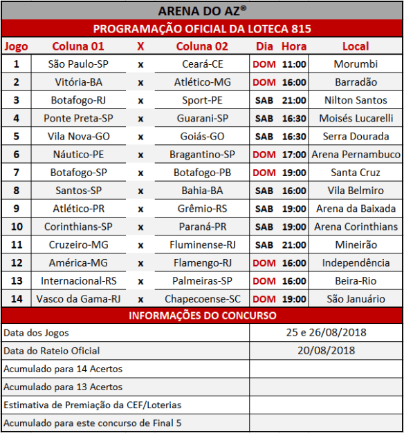 Programação Oficial da Loteca 815, informações financeiras e a relação dos 14 jogos do concurso.