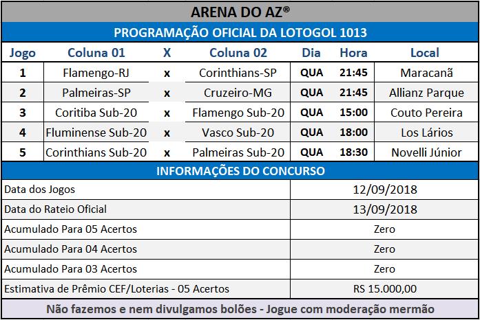 Programação Oficial da Lotogol 1013, informações com a relação dos 05 jogos do concurso.