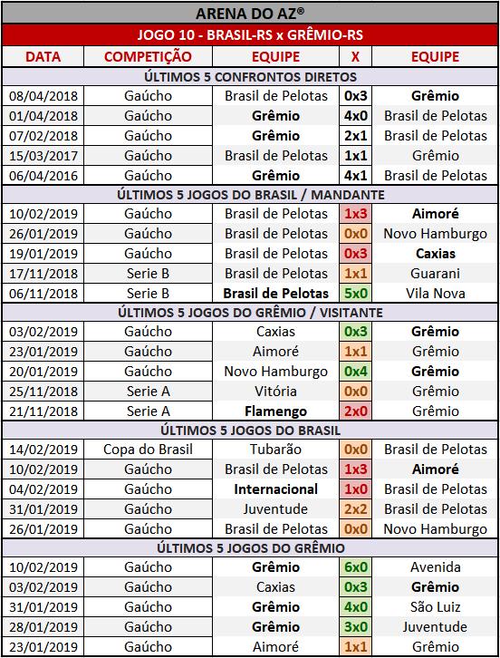 Loteca 840 - Palpites / Históricos - Palpites imparciais e relevantes, ideal para quem gosta de apostas mais arrojadas, acompanhados com os históricos mais recente de cada um dos quatorze jogo da grade.