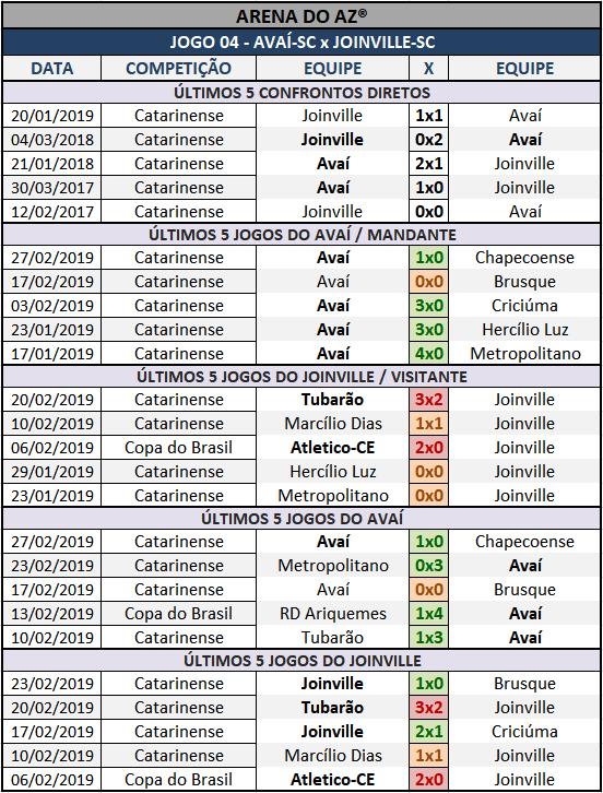 Lotogol 1041 - Palpites / Históricos - Palpites  imparciais e relevantes, ideal para quem gosta de apostas mais arrojadas, acompanhados com os históricos mais recente de cada um dos cinco jogos da grade.