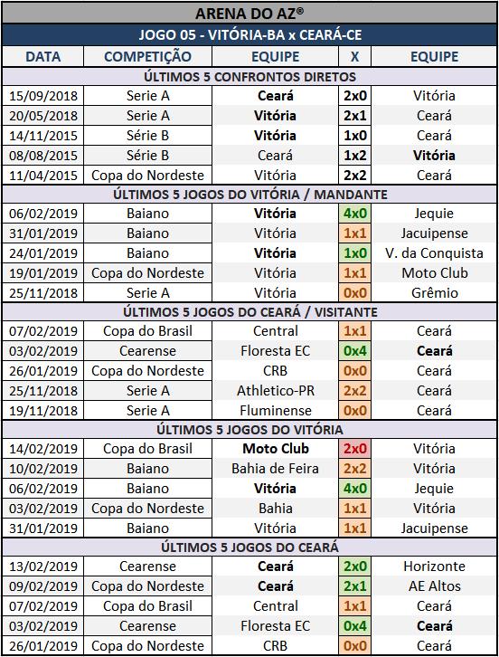 Lotogol 1039 - Palpites / Históricos - Palpites  imparciais e relevantes, ideal para quem gosta de apostas mais arrojadas, acompanhados com os históricos mais recente de cada um dos cinco jogos da grade.