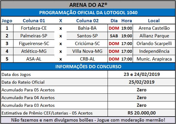 Loteca 841 Lotogol 1040 Programações com informações financeiras e a relação dos jogos dos concursos.