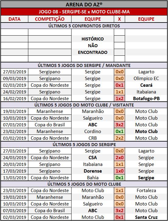 Loteca 846 - Palpites / Históricos - Palpites imparciais e relevantes, ideal para quem gosta de apostas mais arrojadas, acompanhados com os históricos mais recente de cada um dos quatorze jogo da grade.