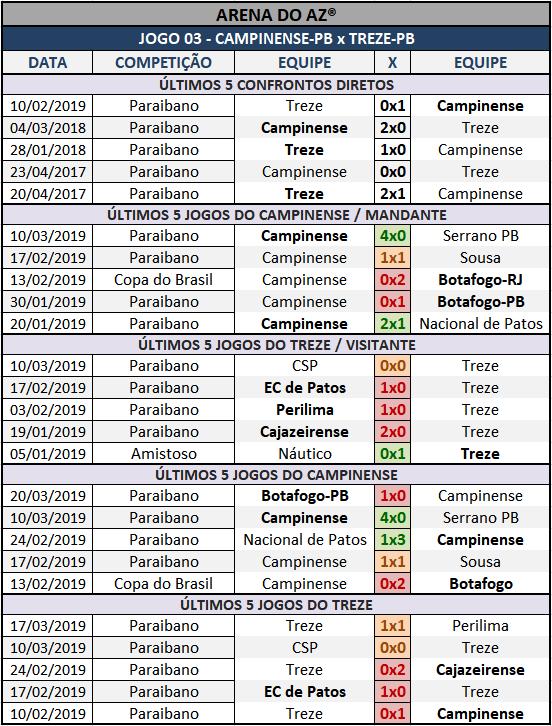 Lotogol 1044 - Palpites / Históricos - Palpites  imparciais e relevantes, ideal para quem gosta de apostas mais arrojadas, acompanhados com os históricos mais recente de cada um dos cinco jogos da grade.