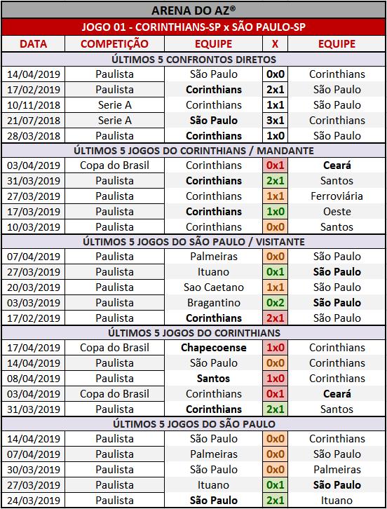 Loteca 849 - Palpites / Históricos - Palpites imparciais e relevantes, ideal para quem gosta de apostas mais arrojadas, acompanhados com os históricos mais recente de cada um dos quatorze jogo da grade.
