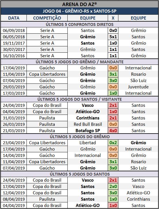 Lotogol 1049 - Palpites / Históricos - Palpites imparciais e relevantes, ideal para quem gosta de apostas mais arrojadas, acompanhados com os históricos mais recente de cada um dos cinco jogos da grade.