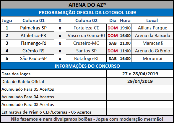 Loteca 850 / Lotogol 1049 - Programações com informações financeiras e as relações dos jogos dos concursos.