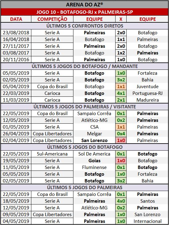 Loteca 854 - Palpites / Históricos - Palpites imparciais e relevantes, ideal para quem gosta de apostas mais arrojadas, acompanhados com os históricos mais recente de cada um dos quatorze jogos da grade.