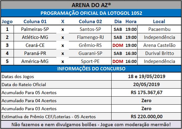 Loteca 853 / Lotogol 1052 - Programações com informações financeiras e as relações dos jogos dos concursos.