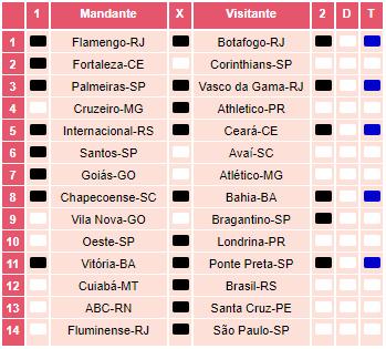 Loteca 861 - Palpites / Históricos - Palpites imparciais e relevantes, ideal para quem gosta de apostas mais arrojadas, acompanhados com os históricos mais recente de cada um dos 14 jogos da grade.