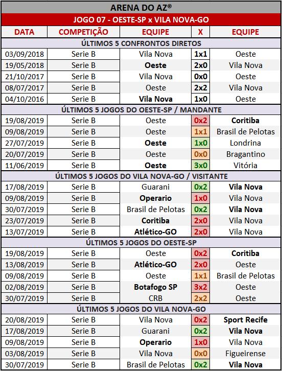 Loteca 865 - Palpites / Históricos - Palpites imparciais e relevantes, ideal para quem gosta de apostas mais arrojadas, acompanhados com os históricos mais recente de cada um dos 14 jogos da grade.