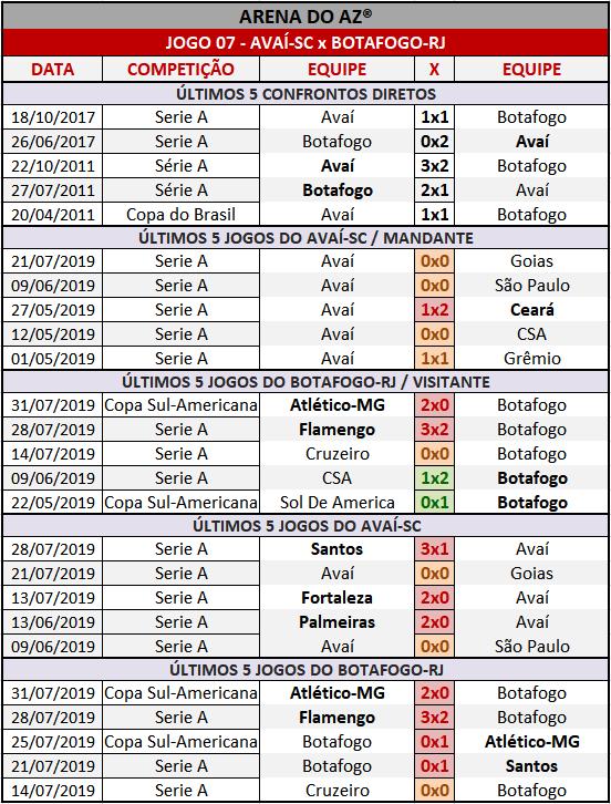 Loteca 862 - Palpites / Históricos - Palpites imparciais e relevantes, ideal para quem gosta de apostas mais arrojadas, acompanhados com os históricos mais recente de cada um dos quatorze jogos da grade.