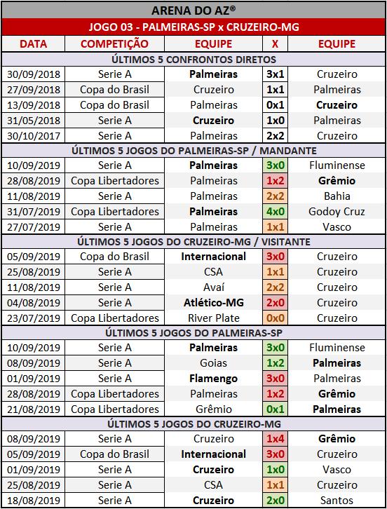 Loteca 868 - Palpites / Históricos - Palpites imparciais e relevantes, ideal para quem gosta de apostas mais arrojadas, acompanhados com os históricos mais recente de cada um dos 14 jogos da grade.