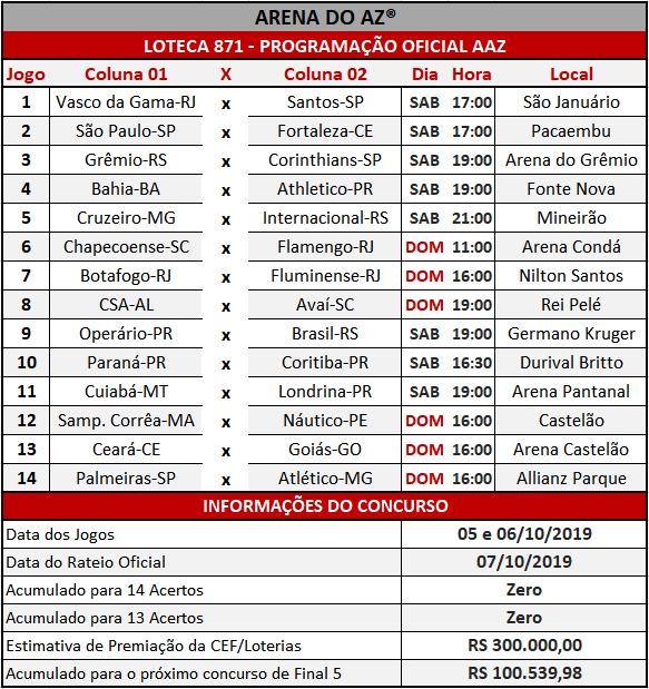 Loteca 871 - Programação Atualizada com informações financeiras e relação dos jogos do concurso.